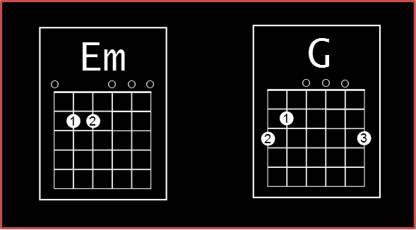 Em and G chords