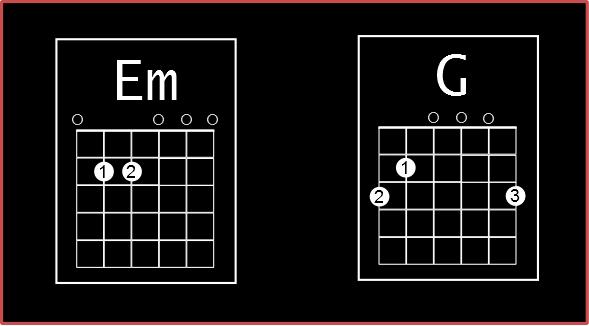 Em and G chords