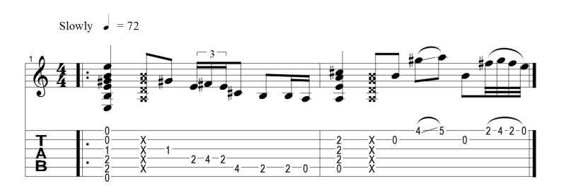 Jimi Hendrix guitar lick